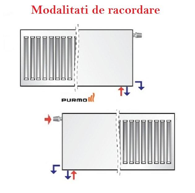 Calorifer Purmo Compact Ventil 22-600-700