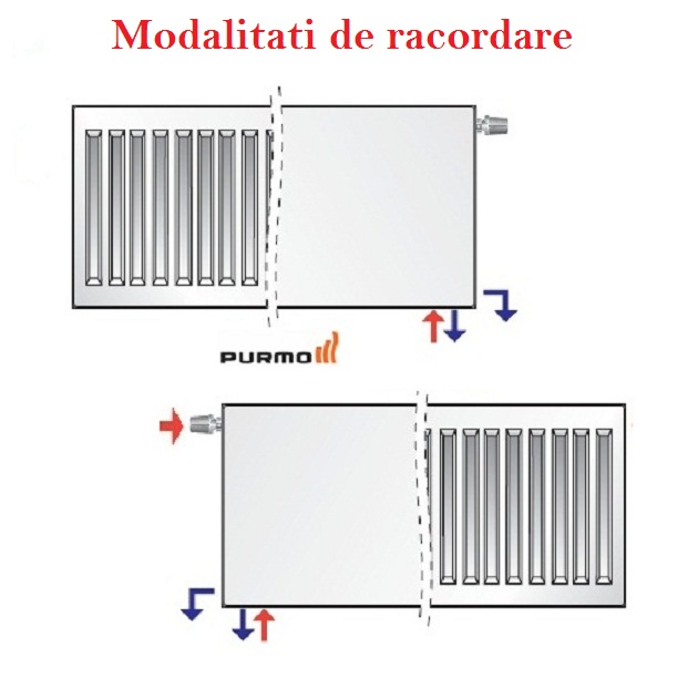 Calorifer Purmo Compact Ventil 22-600-2000