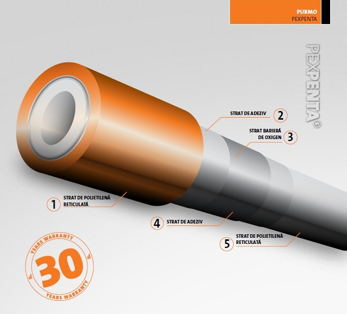 Teava PexPENTA 20x2 cu bariera de oxigen colac 60 m