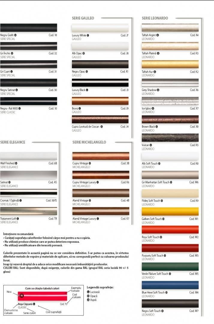 Calorifer vertical Irsap SAX 400x1800