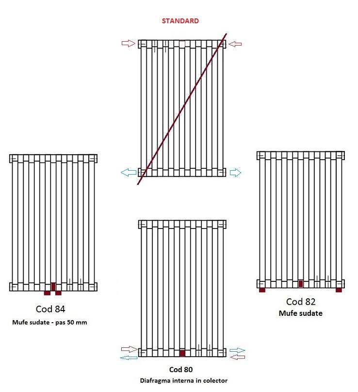 Calorifer vertical Irsap SAX 720x2000