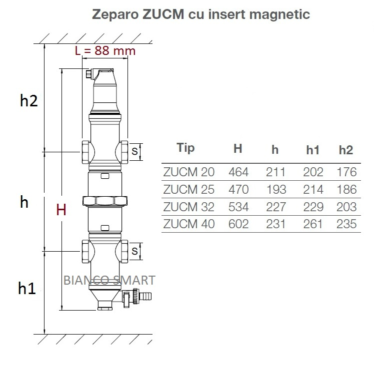 Butelie de amestec si egalizare PNEUMATEX Zeparo ZUCM 1