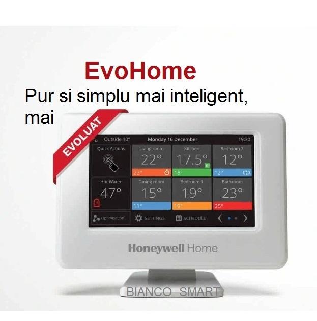 NOUL termostat OpenTherm Honeywell EvoHOME WiFi