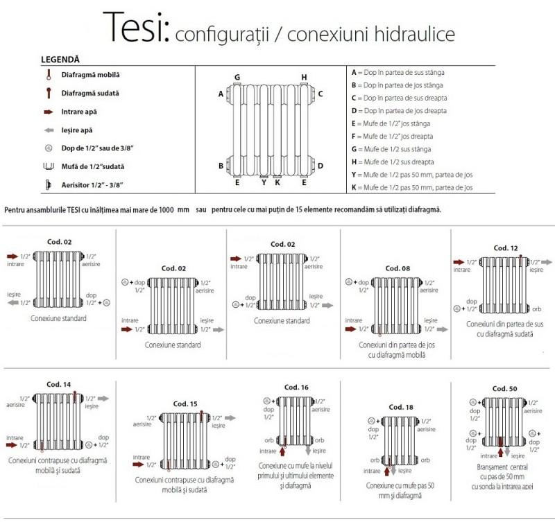 Calorifer tubular din otel IRSAP TESI 6 H 900