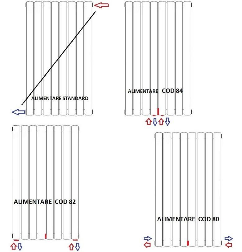 Calorifer vertical Irsap ELLIPSIS V 360 x 1220