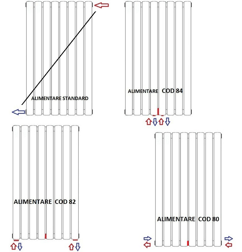 Calorifer vertical Irsap ELLIPSIS V 480 x 2020