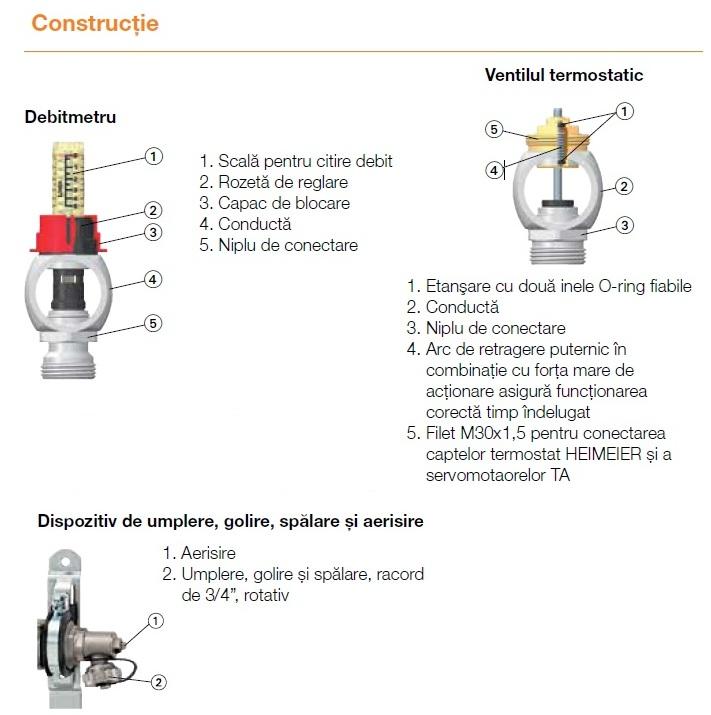 Distribuitor-colector din inox cu debitmetre si ventile termostatice cu 8 circuite Heimeier DYNALUX
