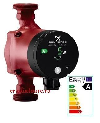 Pompa de circulatie Grundfos ALPHA 2  25-60