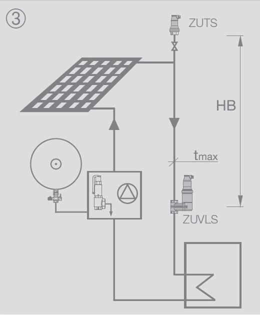 Aerisitor automat Zeparo ZUTS versiunea TOP solar 1/2
