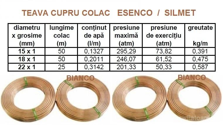 Teava de cupru colac semidur 15x1