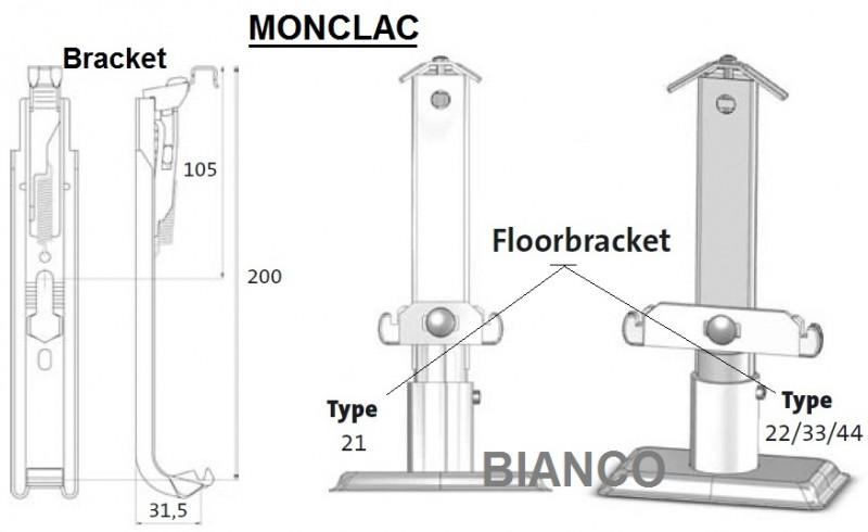 Suport de perete Monclac Bracket 200 profil 21 si 22