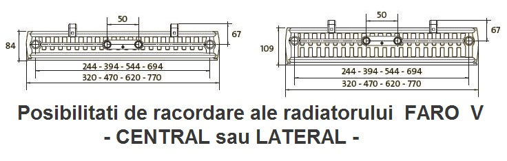 Calorifer decorativ Purmo FARO V 21x1950x300