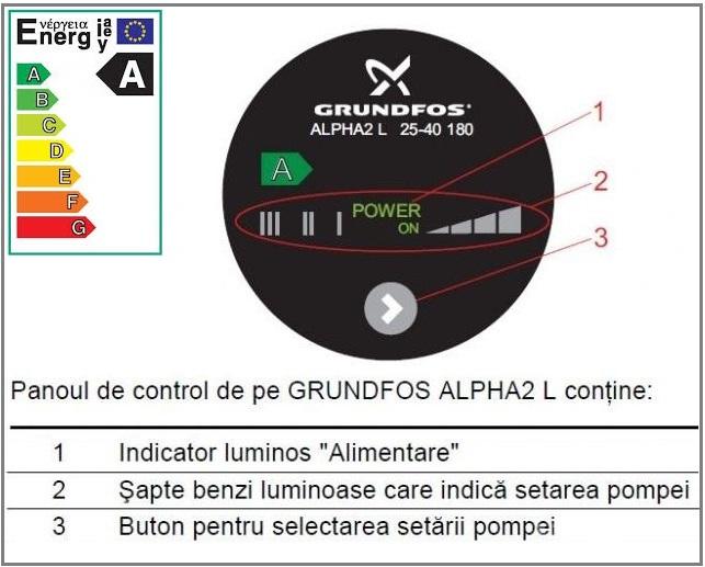 pompa grundfos alpha 2l 25 40 180 pompe de circulatie. Black Bedroom Furniture Sets. Home Design Ideas