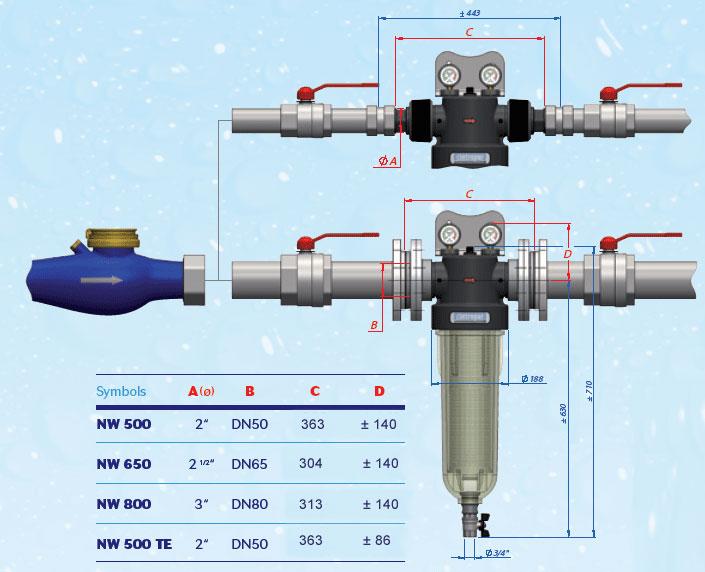 Filtru CINTROPUR NW50 - 20 mc - 2