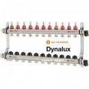 Foto Distribuitor-colector din inox cu debitmetre si ventile termostatice cu 10 circuite Heimeier DYNALUX